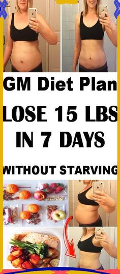 Lose 15 Pounds Just in 3 Days with This Amazing Diet!
