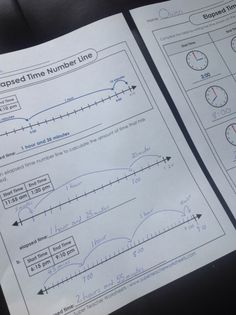 A great number line activity to teach students about elapsed time