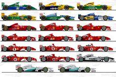 Veja desenhos dos carros pilotados por Schumacher na F1 - Notícias Fórmula 1