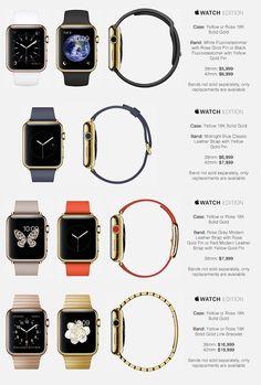 apple-watch-edition-precios