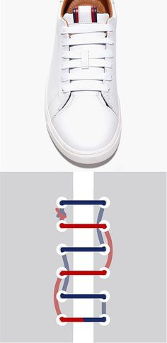 Tommy Hilfiger USA - HOW TO SNEAKERS - Category Plus