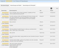 Aktuelle Kundenbewertungen unseres Dawanda-Onlineshops: www.schmuck-mg.com