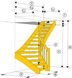 L-Trappa - trappor, trappans, löpbredd, steghöjder, trappbredd