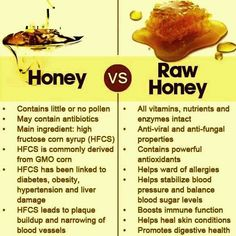 Infographic on the benefits of raw honey