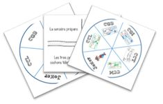Cycle 3, France, Learn French, Playing Cards, School, Jogging, Games, Fle, Gaming Rules