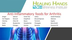 Anti-Inflammatory Foods,  Ideal for Arthritis Sufferers