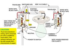 how to wire a 3 way light switch diagram electrical wiring and lights rh pinterest co uk 3-Way Switch Wiring Diagram 3-Way Switch Wiring Diagram