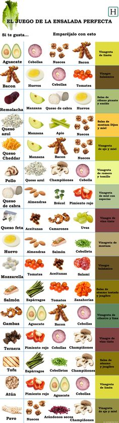 Need Salad Recipes? This Chart Shows All the Topping Combos You Could Ever Want - Healthy Salad Recipes - Salat Healthy Salads, Healthy Eating, Healthy Recipes, Clean Eating, Salads For Lunch, Healthy Meals For Dinner, Big Salads, Vegetarian Dinners, Summer Salads