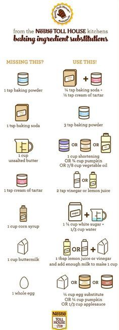How To Make Buttermilk Recipe Using 2 Ingredients   The WHOot