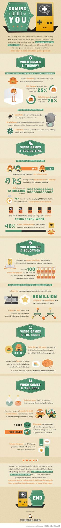 Gaming is good for you… Kinda makes me wish I were good at video games.