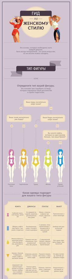 Инфографика в маркетинге Самый полный гид по женскому стилю AdMe.ru собрал в этой инфографике 25 самых дельных советов для девушек, которые хотят всегда выглядеть на отлично. Читайте, запоминайте и действуйте.