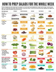 Think outside the (lunch) box with layered salads in a jar. Make it a healthy routine by mixing and matching your favorite ingredients during the week. Use this chart to learn how to layer the perfect salad that stays crisp and delicious. Want more? See the best way to layer a salad here.