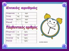 Greek Language, Second Language, Learn Greek, Infant Activities, Speech Therapy, Motor Skills, Second Grade, Special Education, Grammar