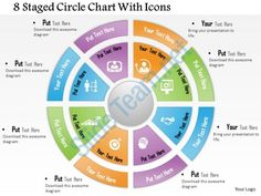 concentric circles infographic - Google Search