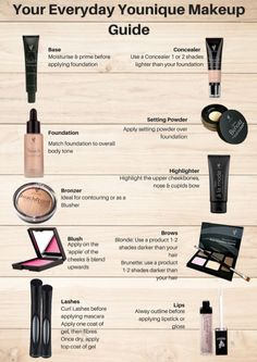 Your Everyday Younique Makeup Guide! #Younique #ClickImageToShop #Questions  www.modernbeautybyamanda.com