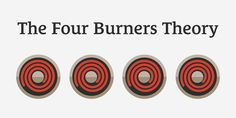 The Four Burners Theory: The Downside of Work-Life Balance http://LamboGoal.com/56