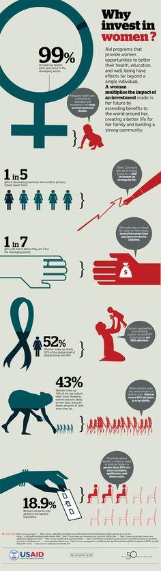 Una alegría para todas las mujeres ¿Por qué inventir en mujeres? #infographic #infografia #mujeres