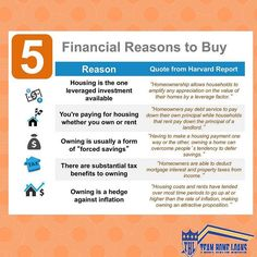 5 Financial Reasons to Buy #mortgage #teamhomeloans #fundit #sandiego #homes #realestate #loans