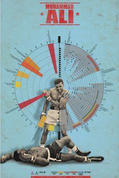 The life of Muhammad Ali.....