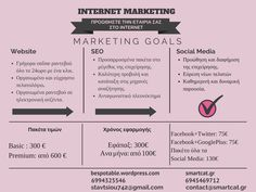 sites,socia media promotion, SEO