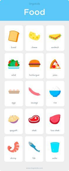 Food vocabulary (I)