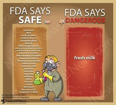 Who is the FDA really protecting?