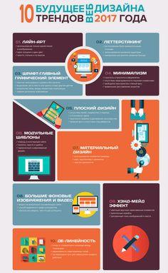 10 Best Features why Redington Graphic Design Tips, Web Design Trends, Web Design Inspiration, Book Design, Sales And Marketing, Digital Marketing, Branding Materials, Paper Design, Infographic