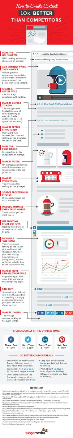 How To Create Content 10x Better Than Competitors #infographic #contentmarketing Inbound Marketing, Marketing Digital, Marketing En Internet, Content Marketing Strategy, Marketing Tools, Business Marketing, Online Marketing, Social Media Marketing, Affiliate Marketing