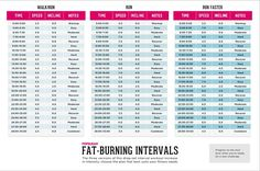 Fat-blasting treadmill intervals with printable plan to take to the gym — three different levels of intensity, so you can find a plan that works for you!