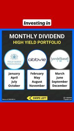 Stock Investing, Investing In Stocks, Investing Money, Money Saving Expert, Dividend Investing, Business Motivation, Money Matters, How To Get Money, Stock Market