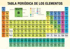 tabla periodica hd full tabla periodica completa tabla periodica para imprimir tabla periodica con nombres tabla periodica de los elementos