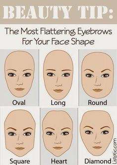 Eye Brow Shape For Different Face Shape
