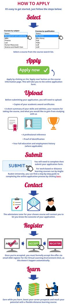 Applying for your course needn't be stressful. Check out our handy new guide to help you through the process.