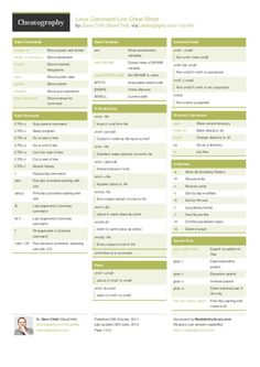 Linux Command Line Cheat Sheet from DaveChild. A cheat sheet of the commands I use most for Linux, with popup links to man pages.
