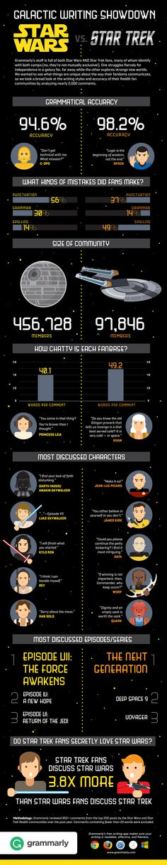 "Galactic Writing - Star Wars vs. Star Trek: You Can't ""Force"" Good Writing"