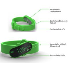 wireless blood glucose monitoring