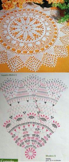 This Pin was discovered by Nag Crochet Doily Diagram, Crochet Edging Patterns, Crochet Mandala, Filet Crochet, Crochet Motif, Crochet Lace, Crochet Bedspread, Crochet Tablecloth, Crochet Circles