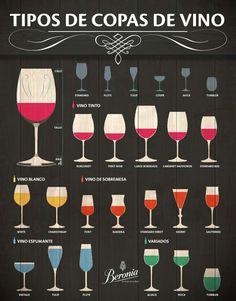 Tipos de copa