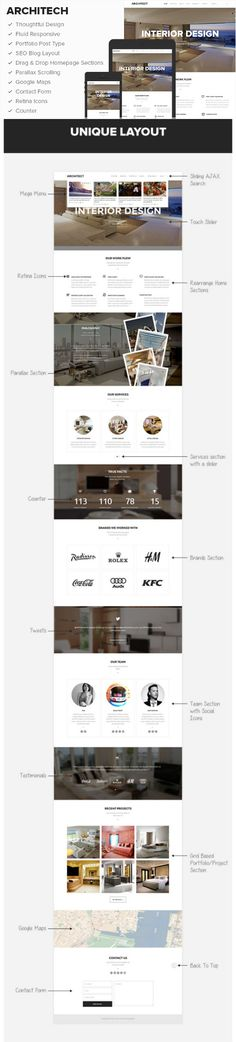 Website Design Tips Anyone Can Understand And Use Kfc, Best Cars For Women, Reading Website, Create Your Website, Wordpress Template, Magazine Template, Premium Wordpress Themes, Business Website, Website Template