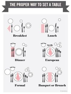 proper way to set a table Table Plate Setting, Proper Table Setting, Breakfast Table Setting, Table Setting For Lunch, Formal Table Settings, Table Settings For Weddings, Dinner Table Settings, Table Setting Diagram, Dinner Table Decorations
