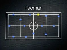 Pacman: One player (or maybe more?) must run along the lines to collect goodies (beanbags). The other players are ghosties & start at the other end of the gym & must run along the lines trying to tag Pacman. A few of the objects might turn Pacman invincible! Pacman gets 3 lives in which to collect all goodies.