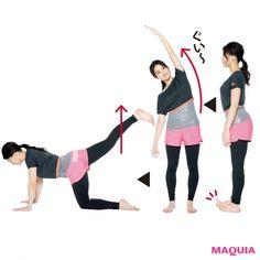 本気の減量術が圧巻! 「MAQUIA」6月号から、美容賢者4名の駆け込み痩せテクをピックアップ。美容賢者が実践駆け込み減量術山本未…