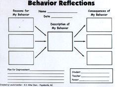 Seeing discipline as an opportunity to teach desired behaviors - The Official Thinking Maps ® Blog