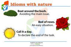 Idioms, Day, Nature, Languages, Naturaleza, Natural, Scenery