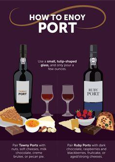How to Enjoy Port - A Port Wine Primer
