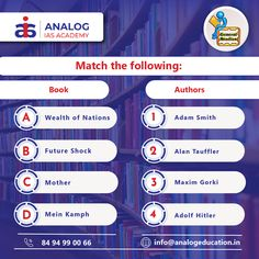 Question of the day Subject: Check your knowledge if you are preparing for the Competitive Exam. Question Of The Day, This Or That Questions, Civil Service, Training Center, Book Authors, Coaching, Knowledge, Education, Check