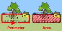 Area and Perimeter Anchor...LOTS of great links here!