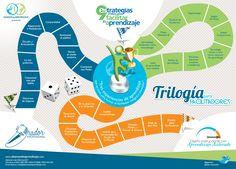 infografia_estrategias_para_facilitar_el_aprendizaje.jpg (1476×1058)