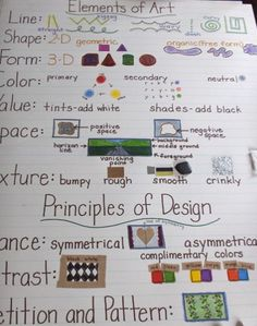 The Elements of Design interior design cheat sheet  scheduled via     BC Fine Arts Visual Art Elements of Art   Principles of Design