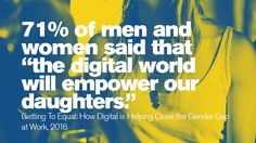 """of men and women said that """"the digital world will empower our daughters"""". A Days March, Stem Science, Prime Time, Women In History, Daughters, Evolution, Things To Think About, Gender, Technology"""